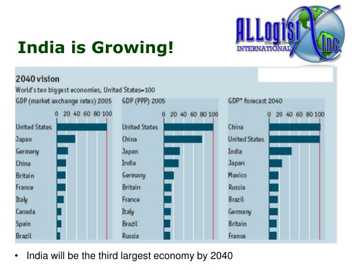 India is Growing!