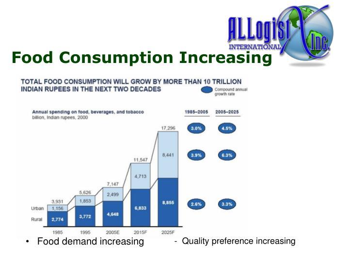 Food Consumption Increasing