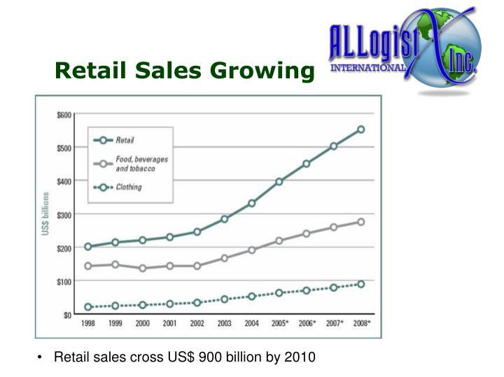 Retail Sales Growing