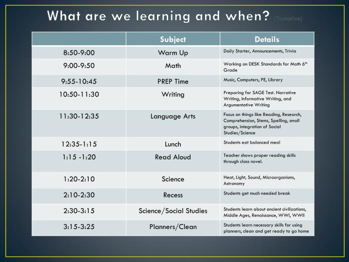What are we learning and when?