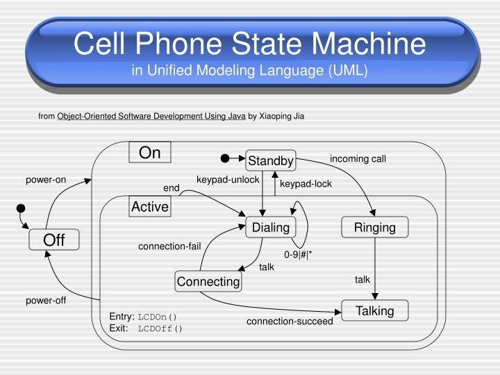 Cell Phone State Machine