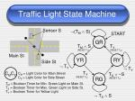 traffic light state machine