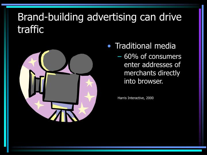 Brand-building advertising can drive traffic