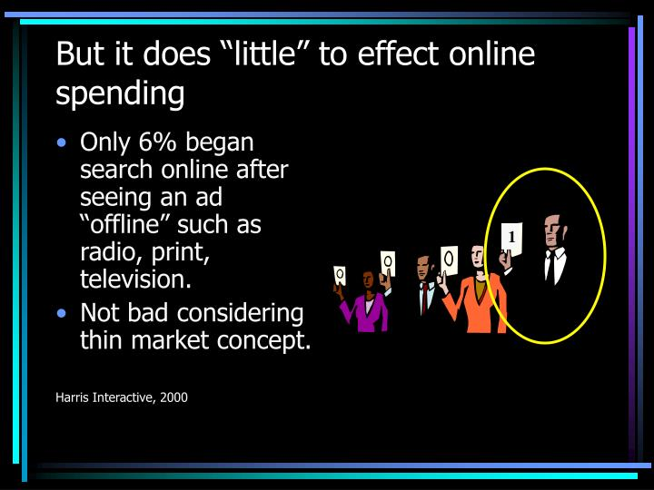 "But it does ""little"" to effect online spending"