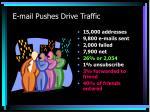 e mail pushes drive traffic