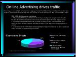 on line advertising drives traffic1