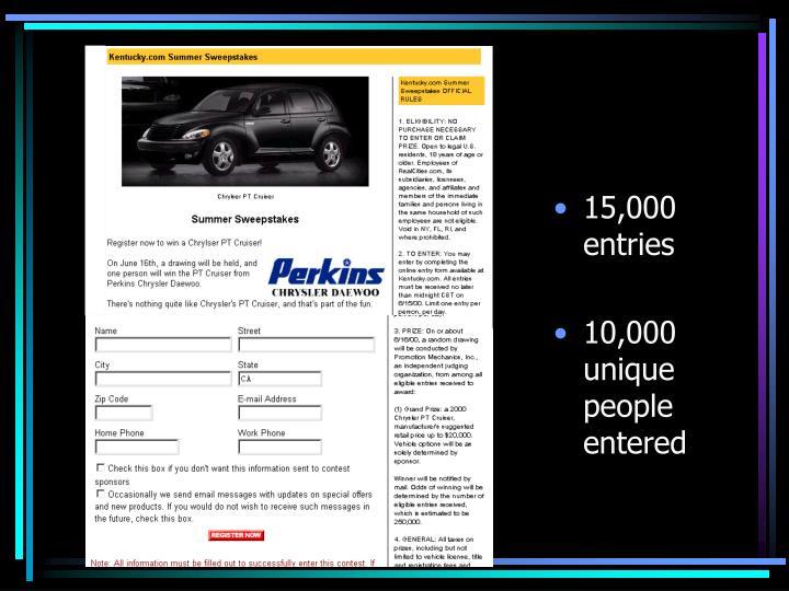 15,000 entries