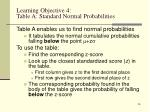 learning objective 4 table a standard normal probabilities