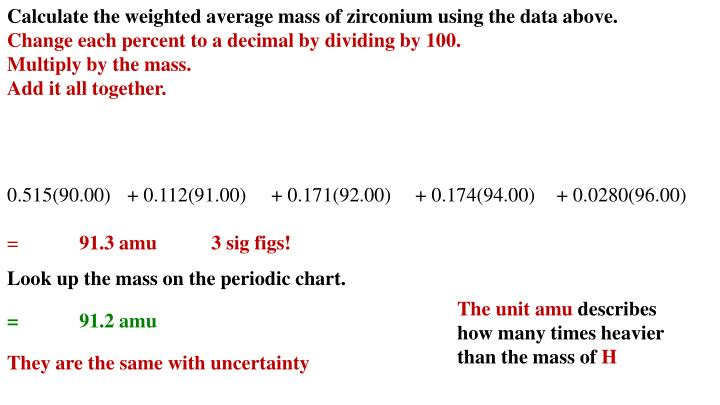 Calculate the weighted average mass of zirconium using the data above.