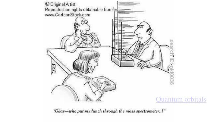 Quantum orbitals