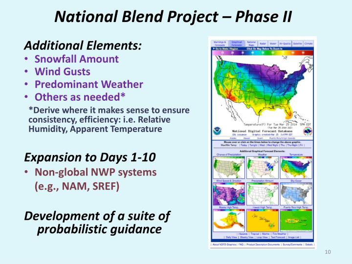 National Blend Project – Phase II