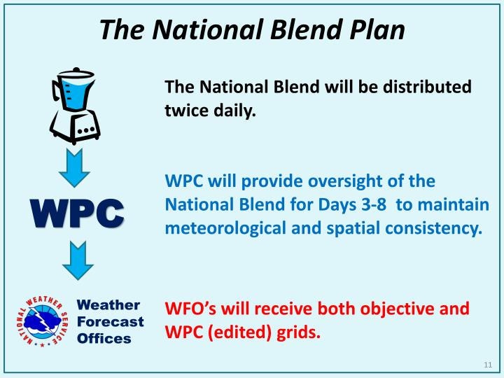 The National Blend Plan