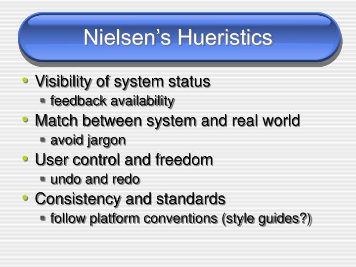 Nielsen's Hueristics