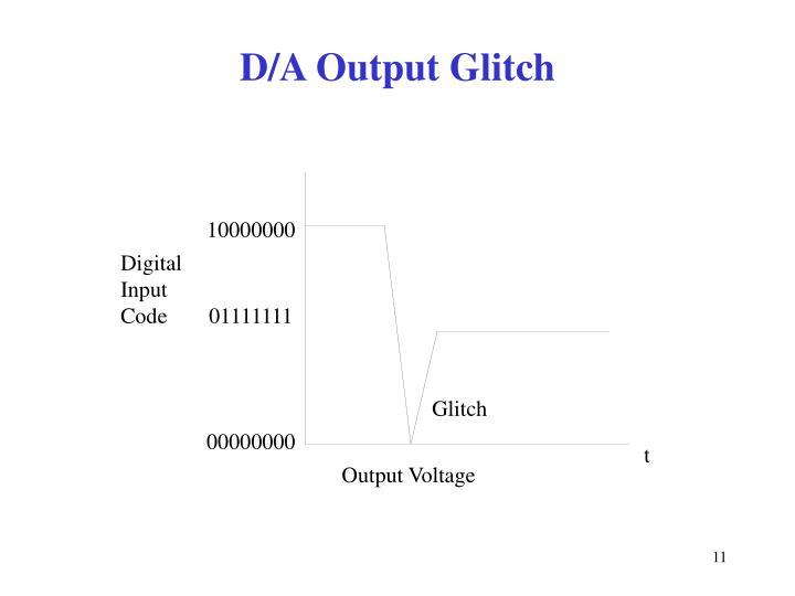 D/A Output Glitch