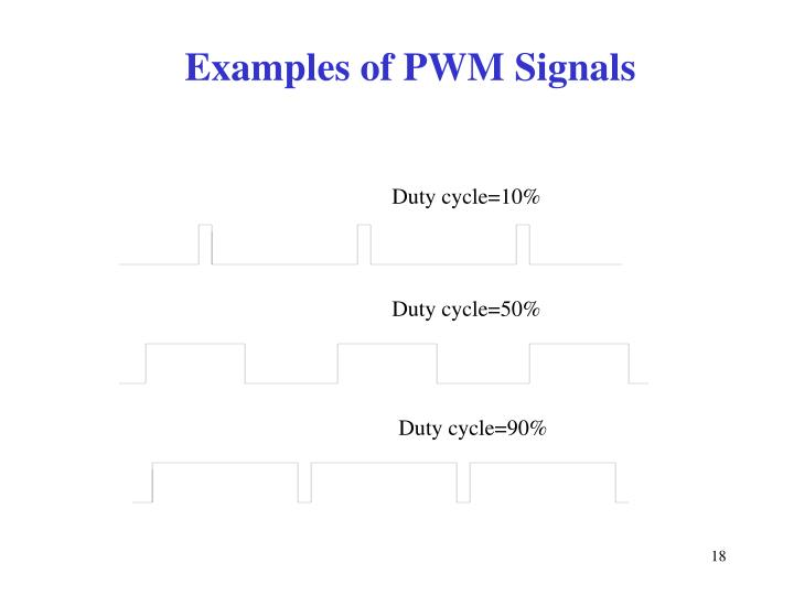 Examples of PWM Signals