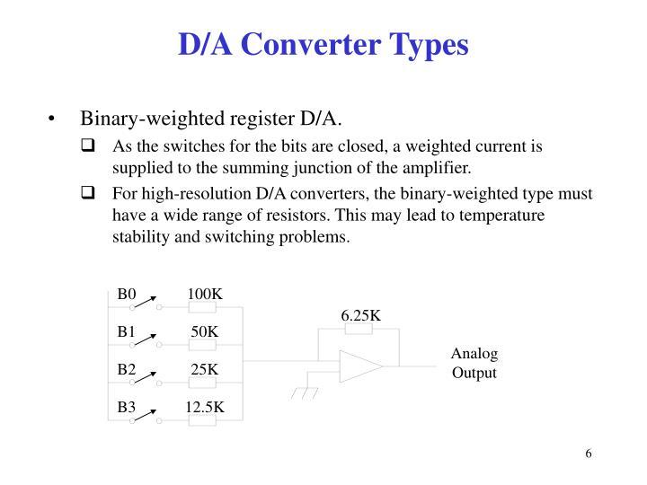 D/A Converter Types
