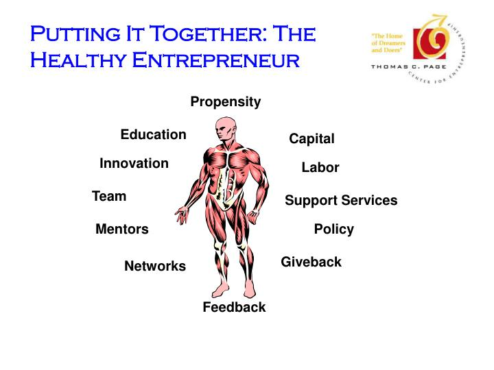 Putting It Together: The Healthy Entrepreneur