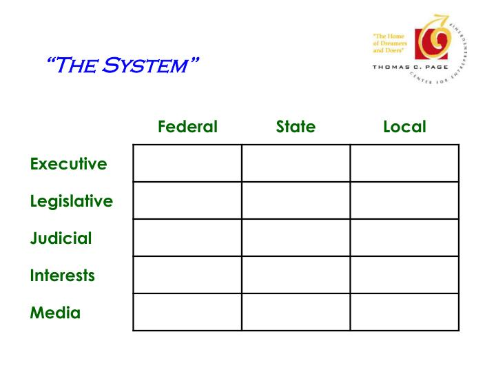 """The System"""
