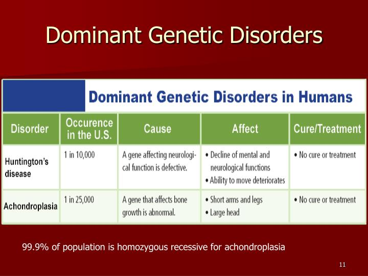 PPT - Chapter 11 Complex Inheritance and Human Heredity ...