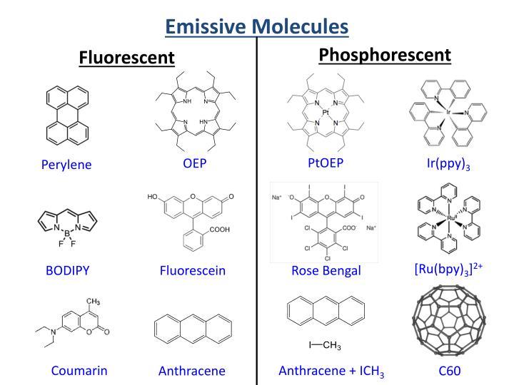 Emissive Molecules