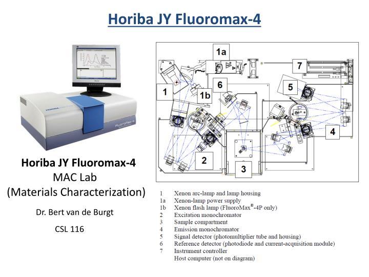 Horiba JY Fluoromax-4