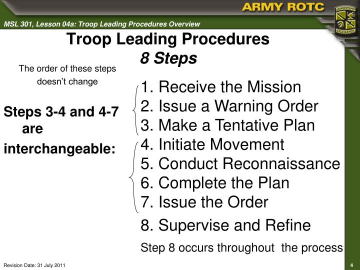 ppt troop leading procedures overview powerpoint