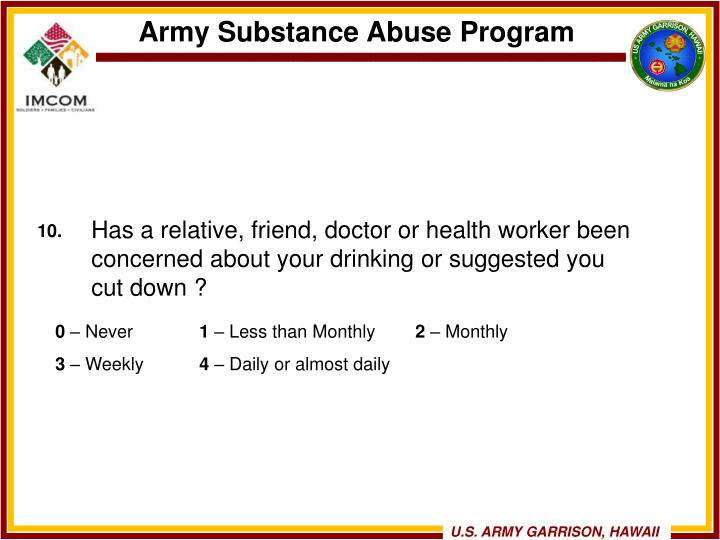 Has a relative, friend, doctor or health worker been concerned about your drinking or suggested you cut down ?