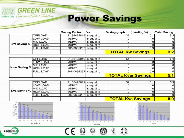 Power Savings