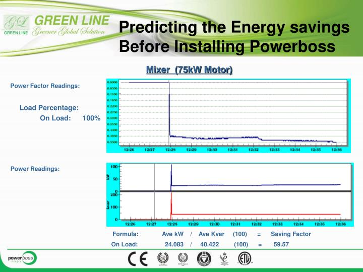 Predicting the Energy savings
