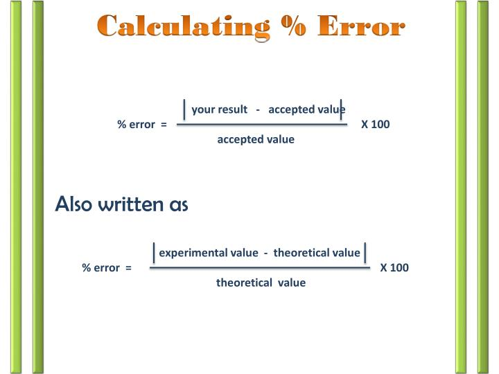Calculating % Error
