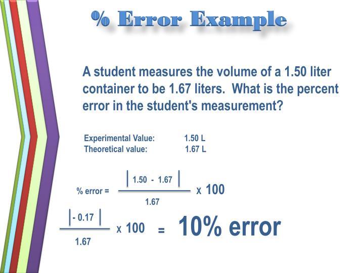 % Error Example