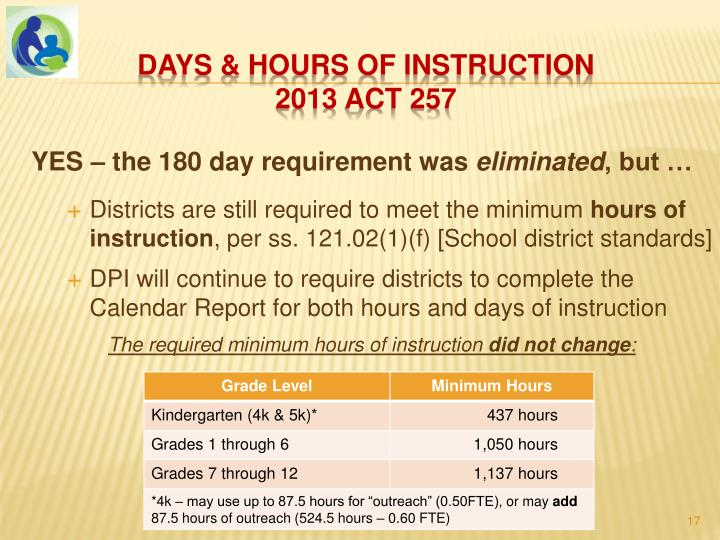 YES – the 180 day requirement was