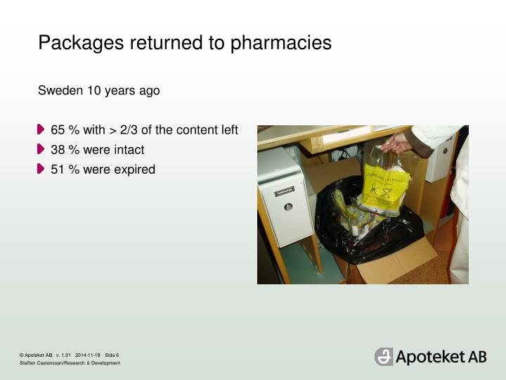 Packages returned to pharmacies