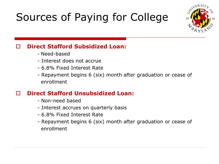 Sources of Paying for College