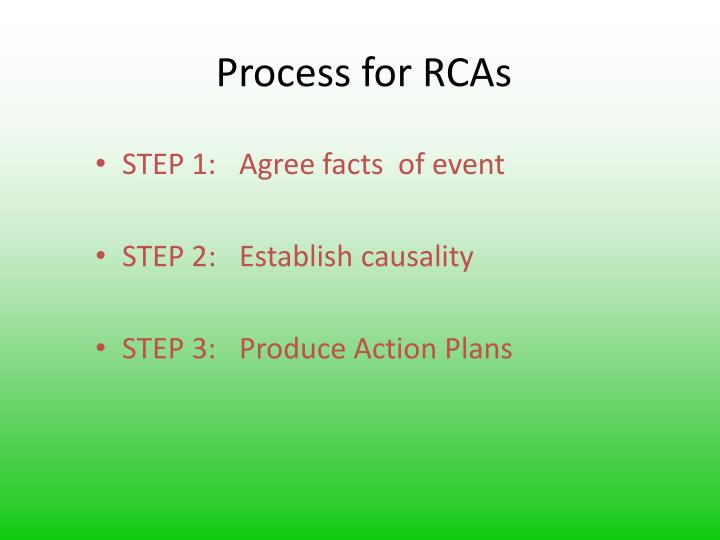 Process for RCAs
