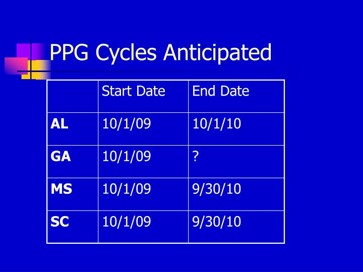 PPG Cycles Anticipated