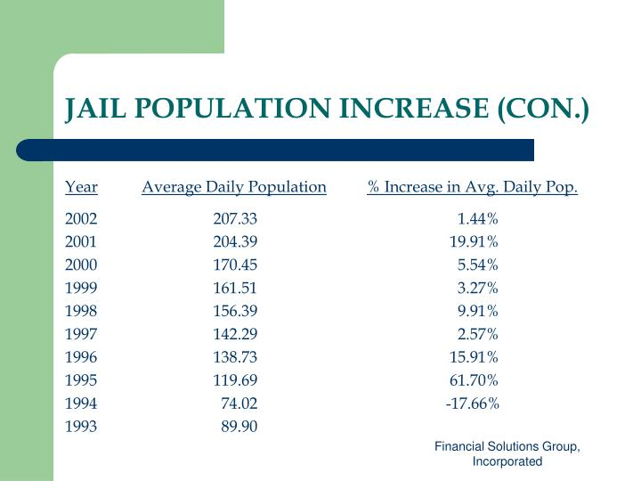 JAIL POPULATION INCREASE (CON.)