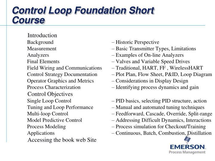 Control Loop Foundation Short Course