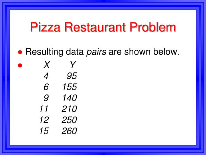 Pizza Restaurant Problem