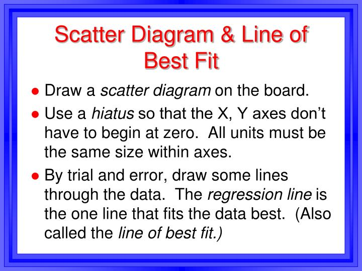 Scatter Diagram & Line of Best Fit