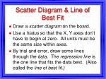 scatter diagram line of best fit