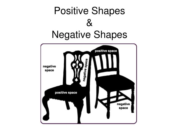 Positive Shapes