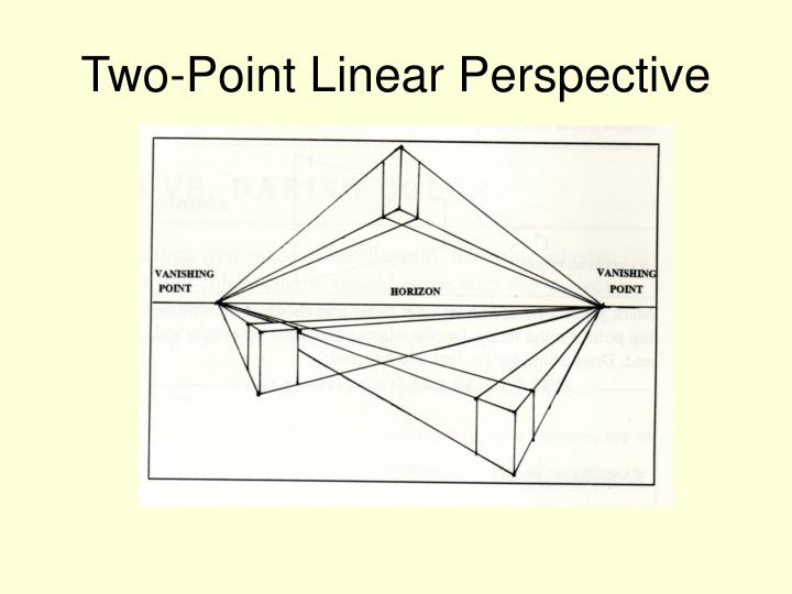 Two-Point Linear Perspective