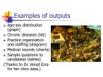 examples of outputs