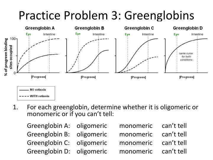 Practice Problem 3: Greenglobins