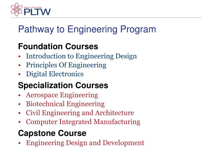 Pathway to Engineering Program