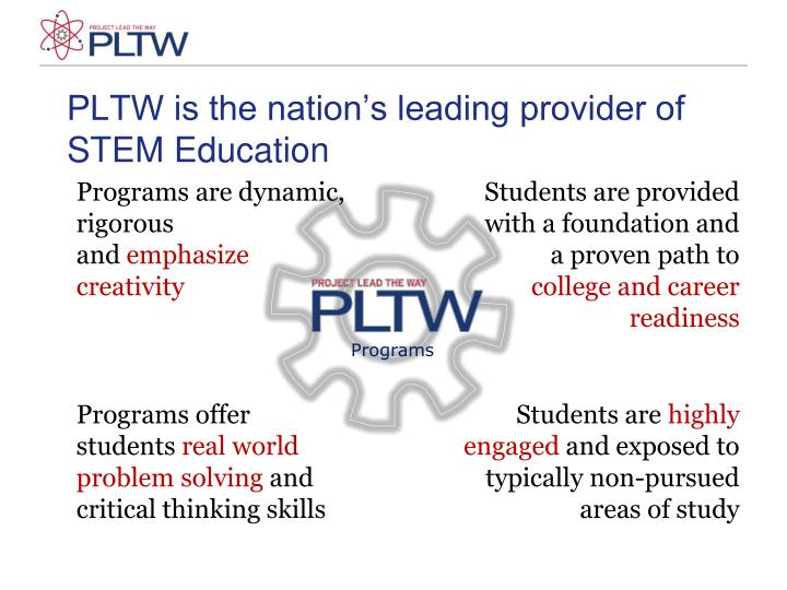 PLTW is the nation's leading provider of STEM Education