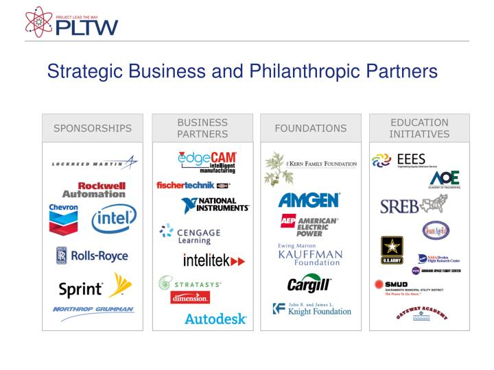 Strategic Business and Philanthropic Partners