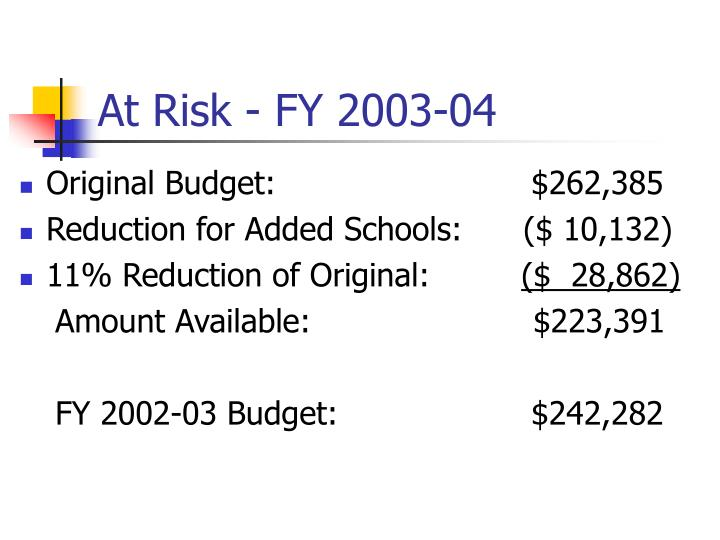 At Risk - FY 2003-04