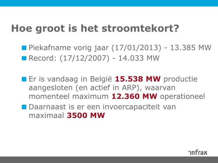 Hoe groot is het stroomtekort?